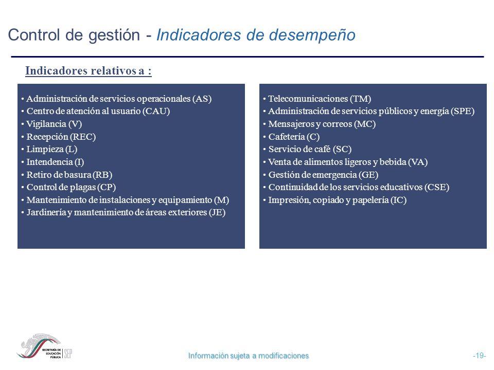 Información sujeta a modificaciones -19- Control de gestión - Indicadores de desempeño Administración de servicios operacionales (AS) Centro de atenci