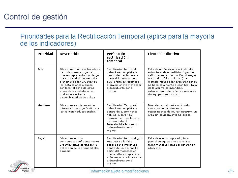 Información sujeta a modificaciones -21- Prioridades para la Rectificación Temporal (aplica para la mayoría de los indicadores) Control de gestión