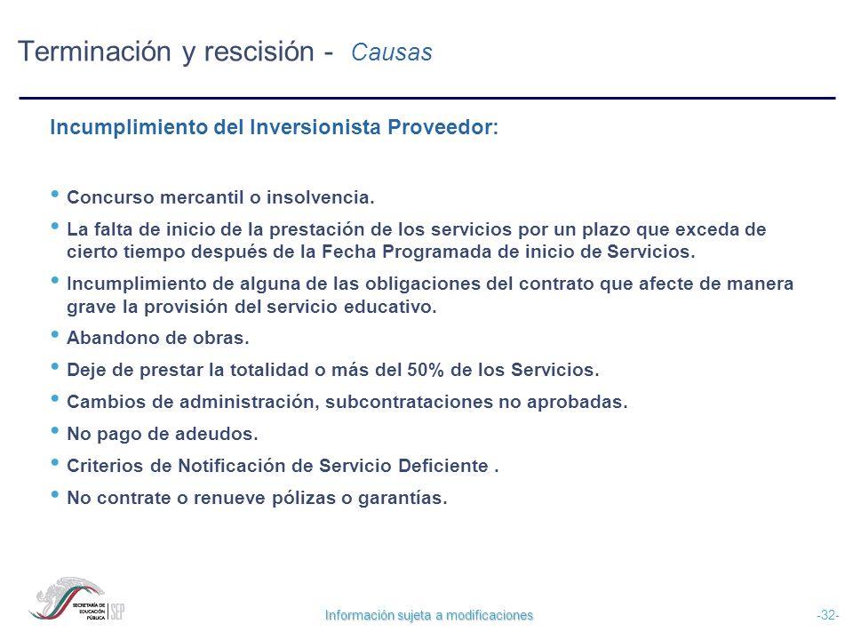 Información sujeta a modificaciones -32- Terminación y rescisión - Causas Incumplimiento del Inversionista Proveedor: Concurso mercantil o insolvencia