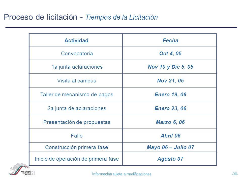 Información sujeta a modificaciones -36- Proceso de licitación - Tiempos de la Licitación ActividadFecha ConvocatoriaOct 4, 05 1a junta aclaracionesNo