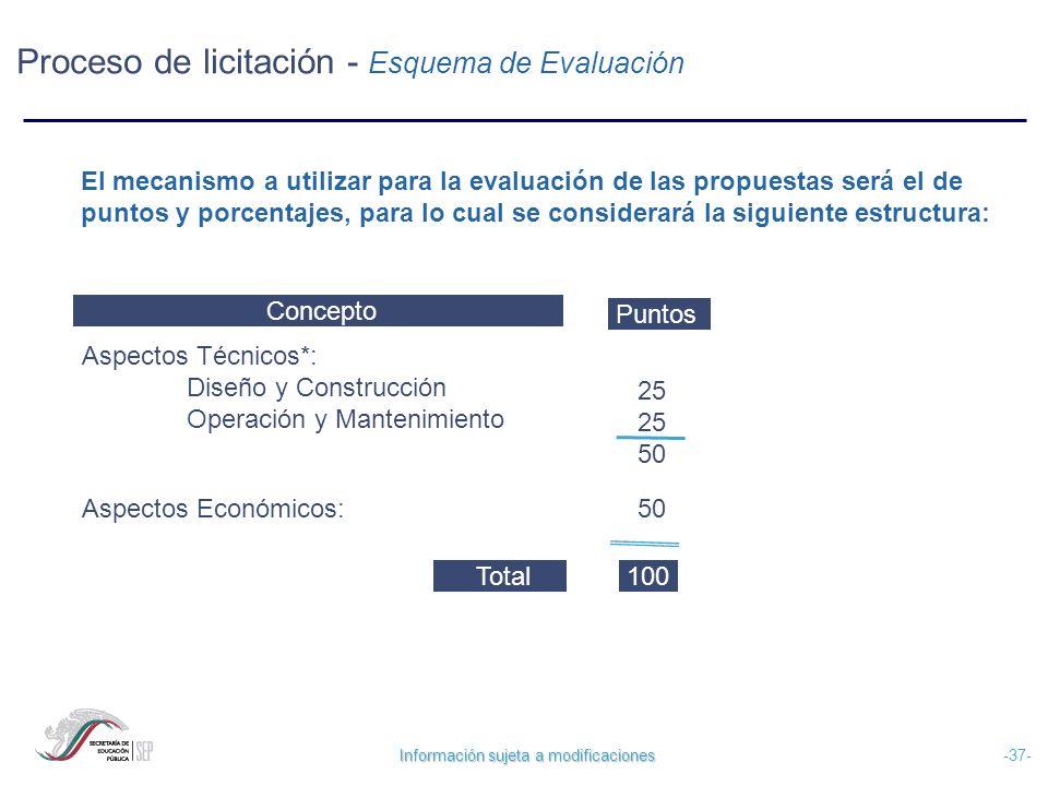 Información sujeta a modificaciones -37- Proceso de licitación - Esquema de Evaluación Concepto Puntos Aspectos Técnicos*: Diseño y Construcción Opera