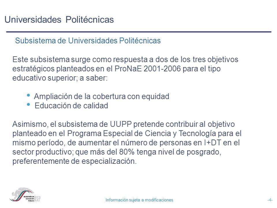 Información sujeta a modificaciones -4- Universidades Politécnicas Subsistema de Universidades Politécnicas Este subsistema surge como respuesta a dos