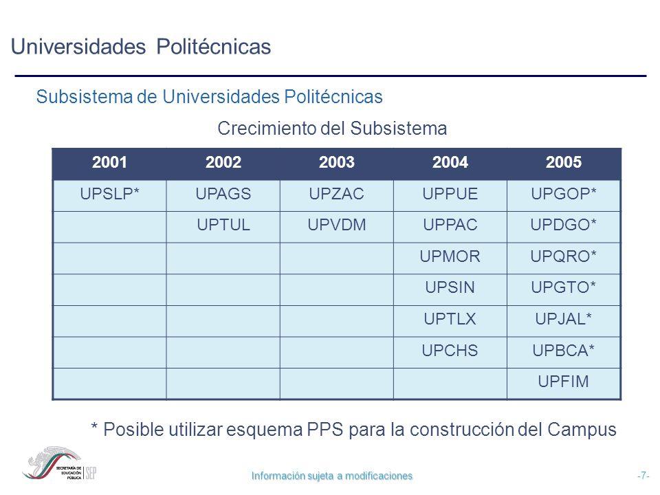 Información sujeta a modificaciones -7- Universidades Politécnicas Crecimiento del Subsistema Subsistema de Universidades Politécnicas 200120022003200