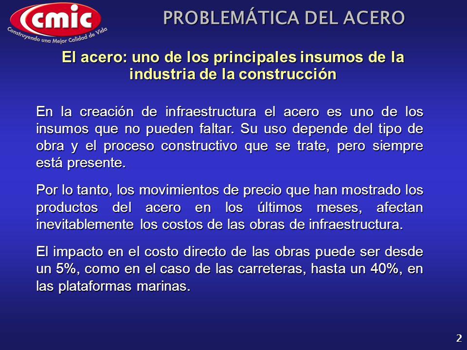 PROBLEMÁTICA DEL ACERO 2 El acero: uno de los principales insumos de la industria de la construcción En la creación de infraestructura el acero es uno