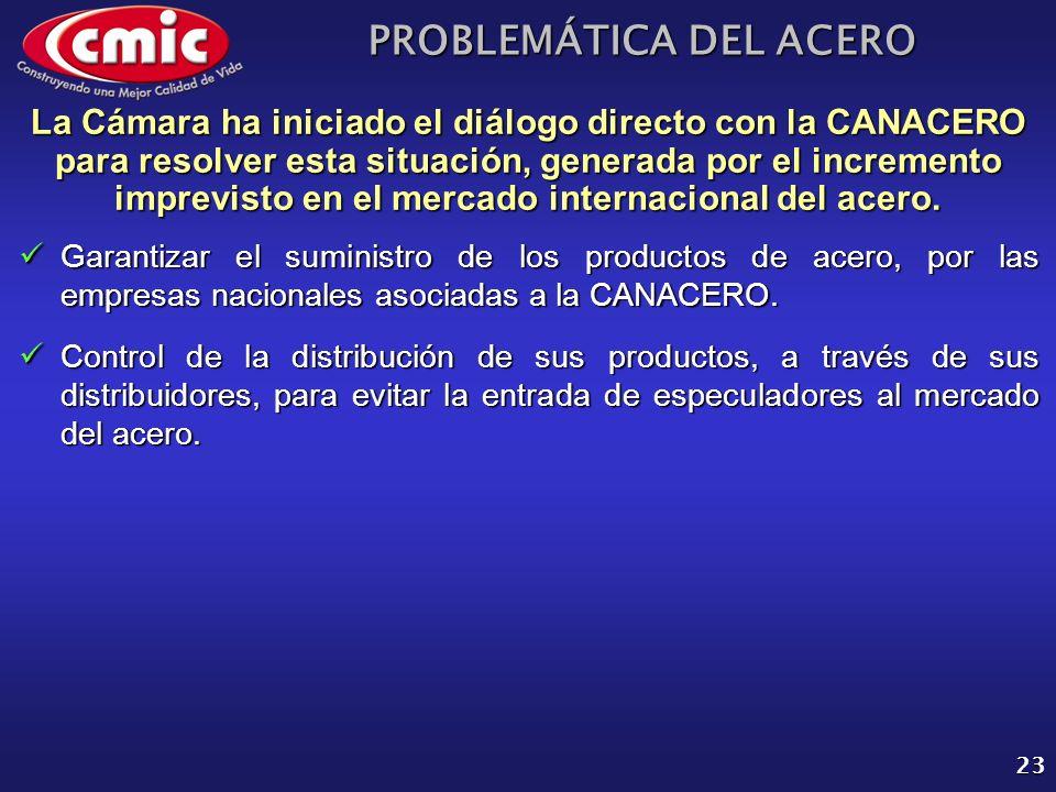 PROBLEMÁTICA DEL ACERO 23 Garantizar el suministro de los productos de acero, por las empresas nacionales asociadas a la CANACERO. Garantizar el sumin