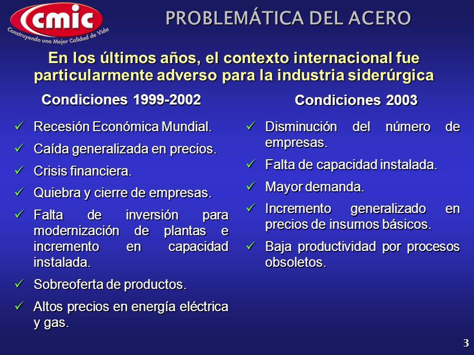 PROBLEMÁTICA DEL ACERO 3 En los últimos años, el contexto internacional fue particularmente adverso para la industria siderúrgica Condiciones 1999-200