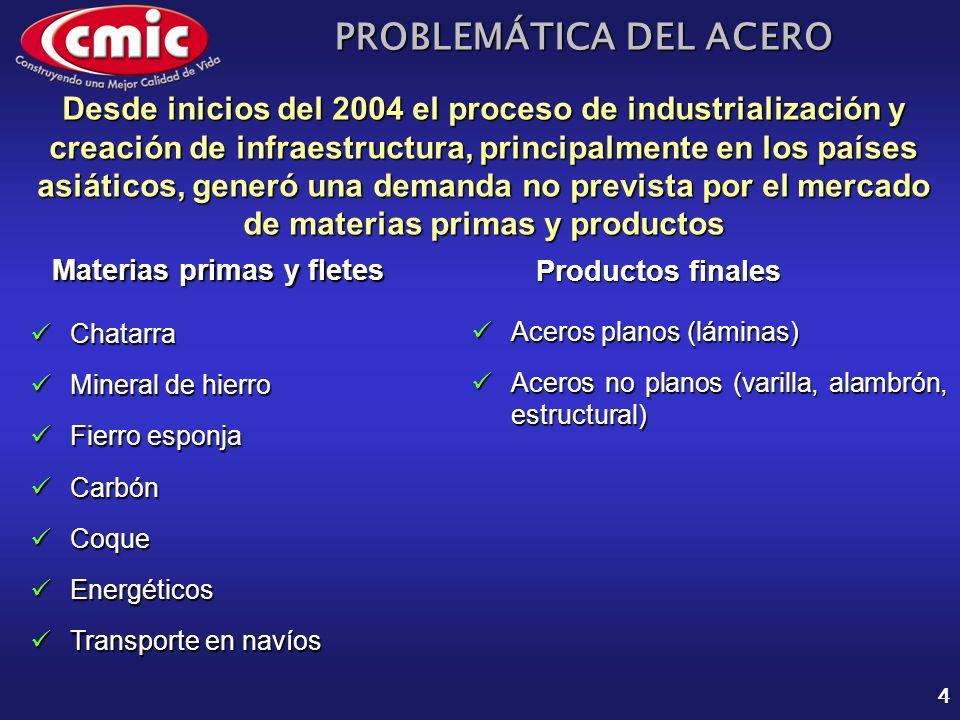 PROBLEMÁTICA DEL ACERO 4 Desde inicios del 2004 el proceso de industrialización y creación de infraestructura, principalmente en los países asiáticos,