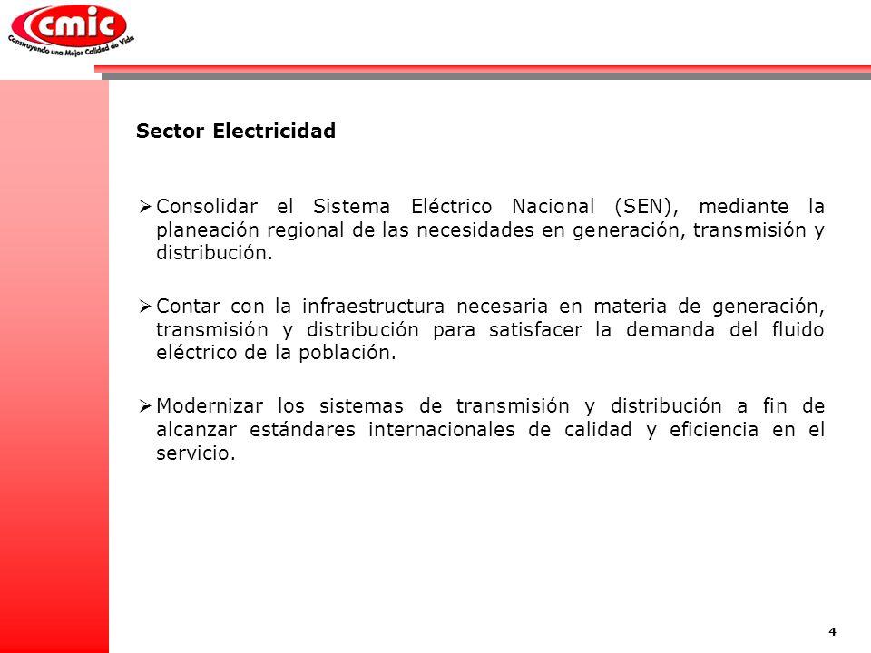 Sector Electricidad 4 Consolidar el Sistema Eléctrico Nacional (SEN), mediante la planeación regional de las necesidades en generación, transmisión y distribución.