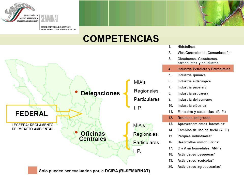 COMPETENCIAS 1.Hidráulicas 2.Vías Generales de Comunicación 3.Oleoductos, Gasoductos, carboductos y poliductos. 4.Industria Petrolera y Petroqímica 5.