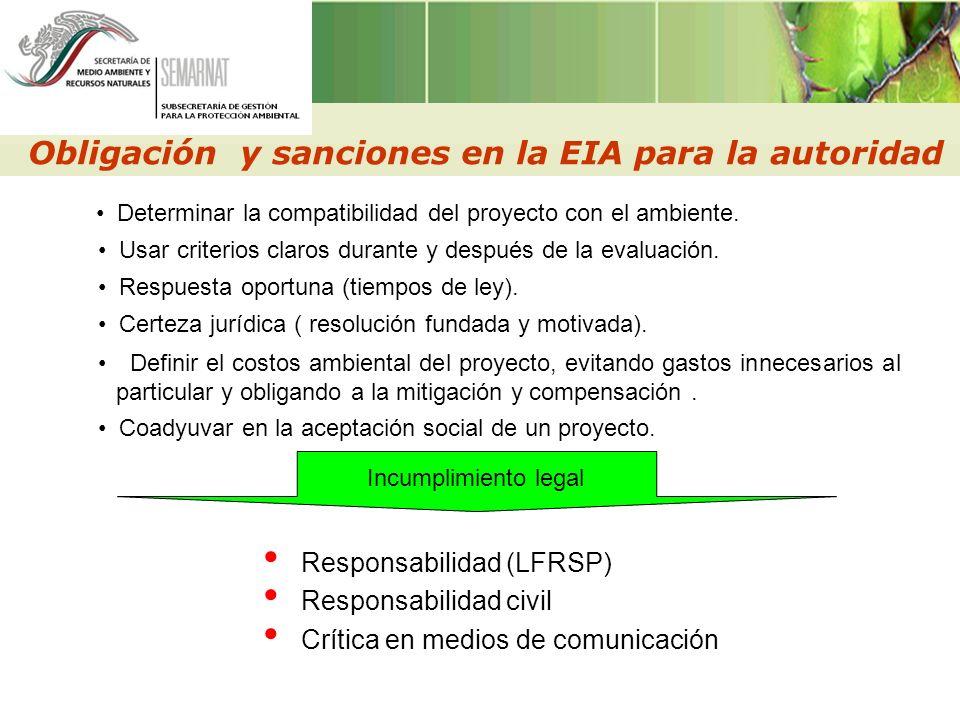 Obligación y sanciones en la EIA para la autoridad Certeza jurídica ( resolución fundada y motivada). Definir el costos ambiental del proyecto, evitan