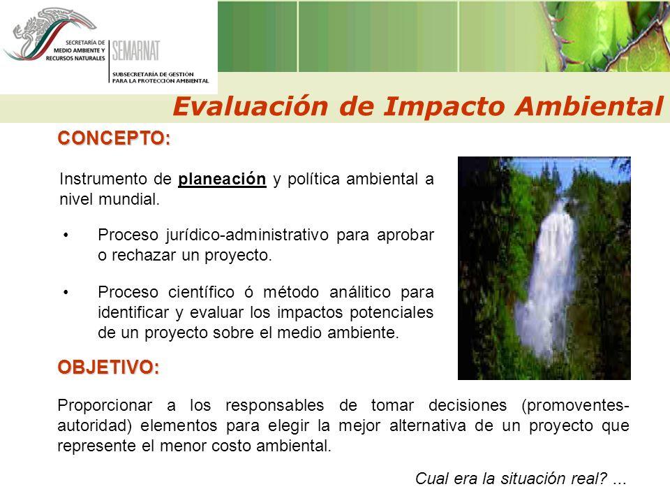Evaluación de Impacto Ambiental Proceso jurídico-administrativo para aprobar o rechazar un proyecto. Proceso científico ó método análitico para identi