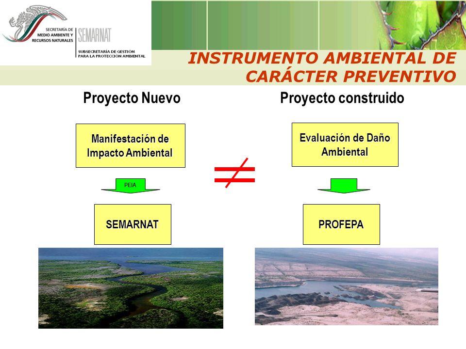 Proyecto NuevoProyecto construido Evaluación de Daño Ambiental Manifestación de Impacto Ambiental SEMARNATPROFEPA PEIA INSTRUMENTO AMBIENTAL DE CARÁCT