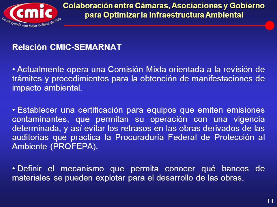 Colaboración entre Cámaras, Asociaciones y Gobierno para Optimizar la infraestructura Ambiental 11 Relación CMIC-SEMARNAT Actualmente opera una Comisi