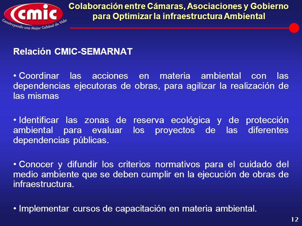 Colaboración entre Cámaras, Asociaciones y Gobierno para Optimizar la infraestructura Ambiental 12 Relación CMIC-SEMARNAT Coordinar las acciones en ma