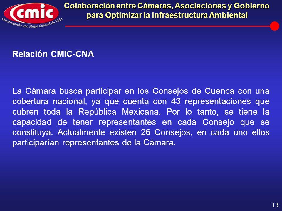 Colaboración entre Cámaras, Asociaciones y Gobierno para Optimizar la infraestructura Ambiental 13 Relación CMIC-CNA La Cámara busca participar en los