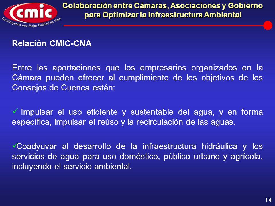 Colaboración entre Cámaras, Asociaciones y Gobierno para Optimizar la infraestructura Ambiental 14 Relación CMIC-CNA Entre las aportaciones que los em