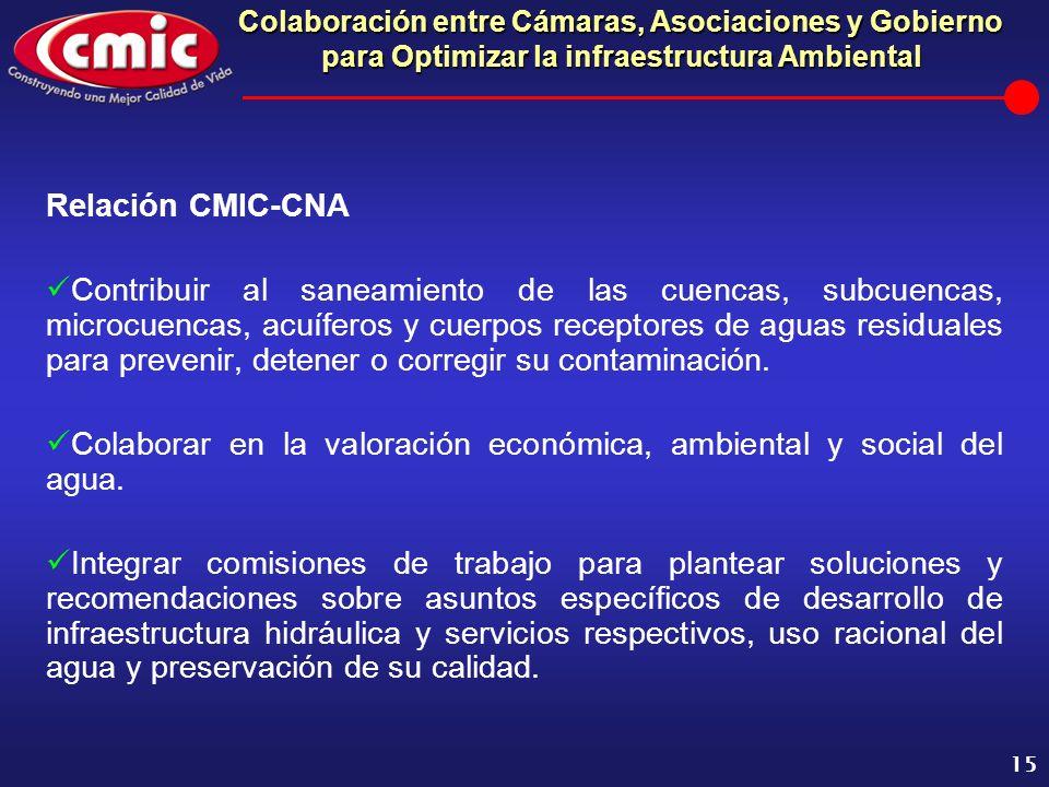 Colaboración entre Cámaras, Asociaciones y Gobierno para Optimizar la infraestructura Ambiental 15 Relación CMIC-CNA Contribuir al saneamiento de las