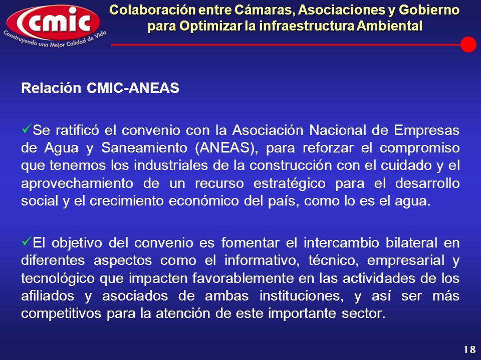 Colaboración entre Cámaras, Asociaciones y Gobierno para Optimizar la infraestructura Ambiental 18 Relación CMIC-ANEAS Se ratificó el convenio con la