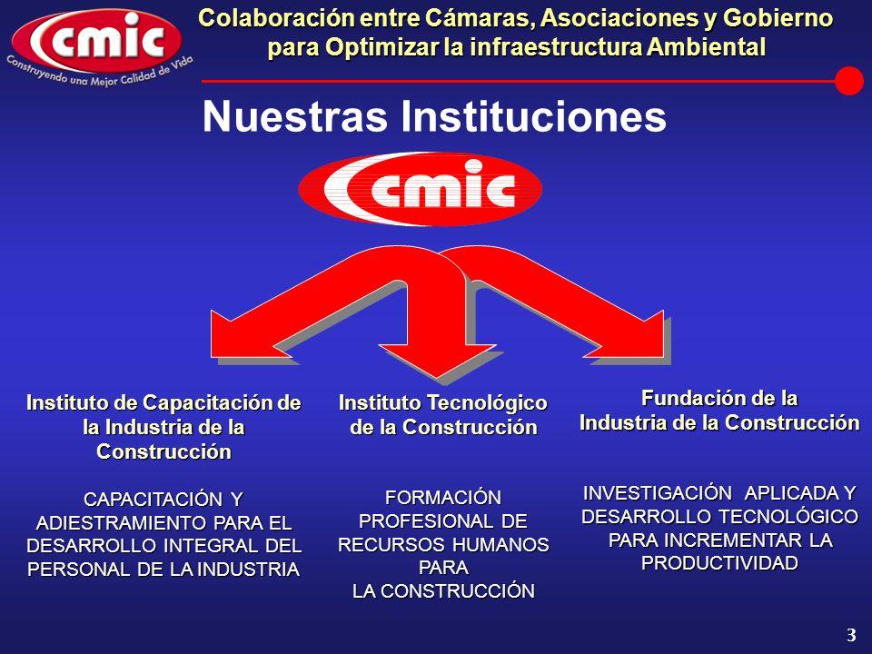Colaboración entre Cámaras, Asociaciones y Gobierno para Optimizar la infraestructura Ambiental 3 Instituto de Capacitación de la Industria de la Cons
