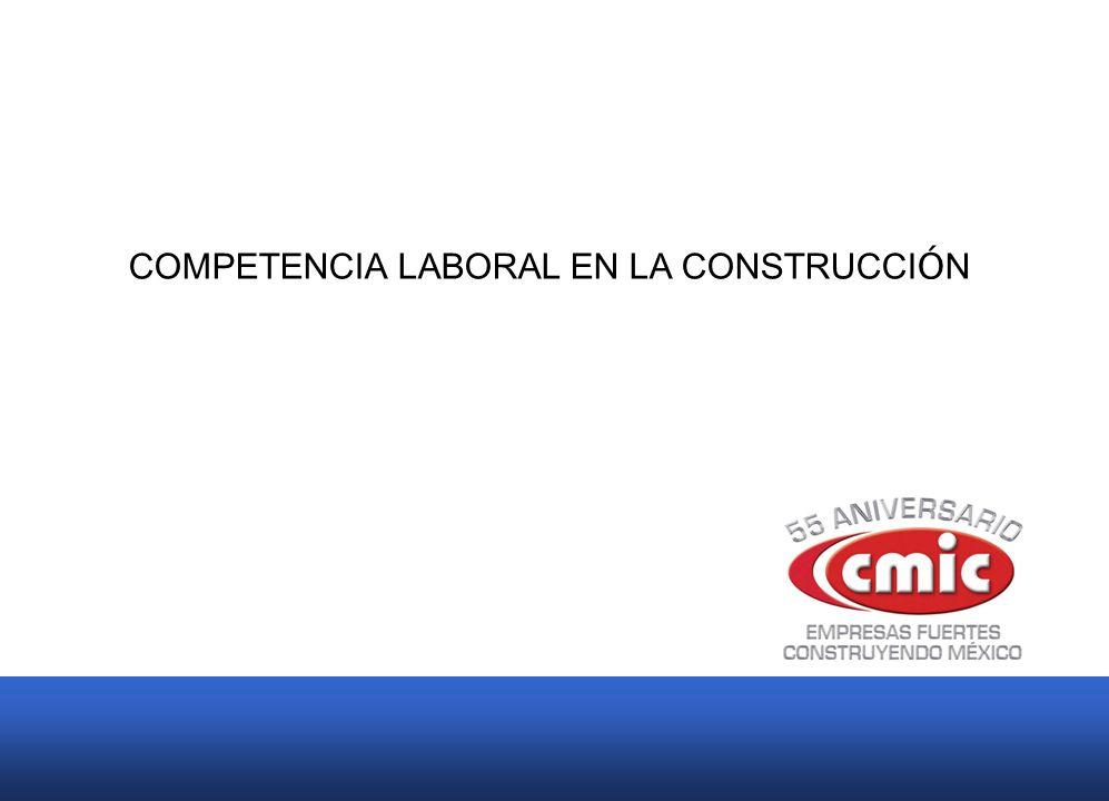 COMPETENCIA LABORAL ¿Qué es la competencia laboral.