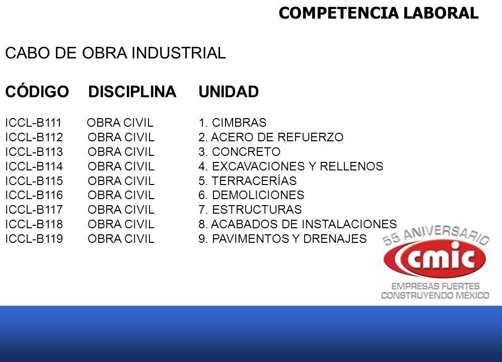 COMPETENCIA LABORAL CABO DE OBRA INDUSTRIAL CÓDIGO DISCIPLINAUNIDAD ICCL-B111 OBRA CIVIL1. CIMBRAS ICCL-B112 OBRA CIVIL2. ACERO DE REFUERZO ICCL-B113