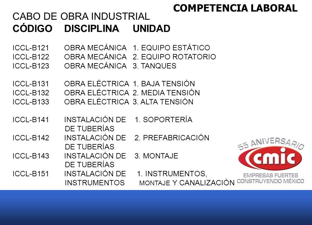 COMPETENCIA LABORAL CABO DE OBRA INDUSTRIAL CÓDIGO DISCIPLINAUNIDAD ICCL-B121 OBRA MECÁNICA1. EQUIPO ESTÁTICO ICCL-B122 OBRA MECÁNICA2. EQUIPO ROTATOR