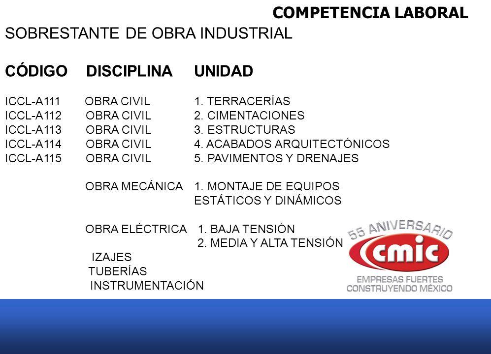 COMPETENCIA LABORAL SOBRESTANTE DE OBRA INDUSTRIAL CÓDIGO DISCIPLINAUNIDAD ICCL-A111 OBRA CIVIL1. TERRACERÍAS ICCL-A112 OBRA CIVIL2. CIMENTACIONES ICC