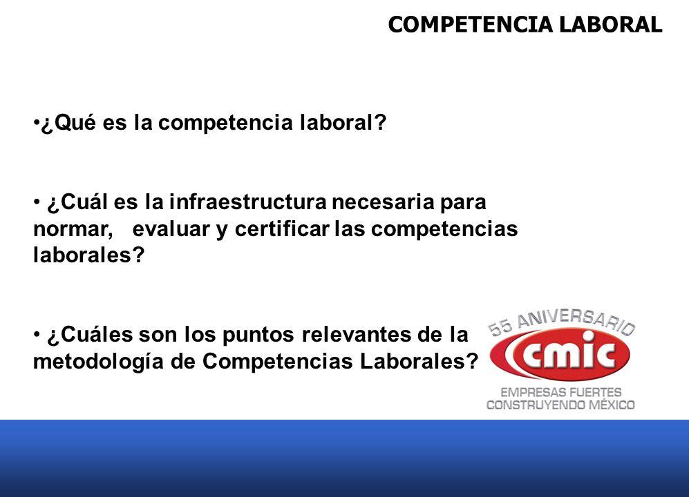 COMPETENCIA LABORAL ¿Qué es la competencia laboral? ¿Cuál es la infraestructura necesaria para normar, evaluar y certificar las competencias laborales