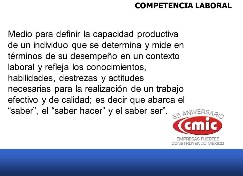 COMPETENCIA LABORAL ¿ QU É ES LA CERTIFICACI Ó N DE LA COMPETENCIA LABORAL.
