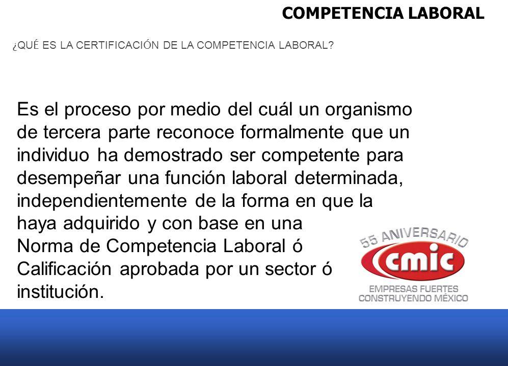 COMPETENCIA LABORAL Comité de Normalización Organismo Certificador (OC) Centro de Evaluación (CE) INFRAESTRUCTURA NECESARIA