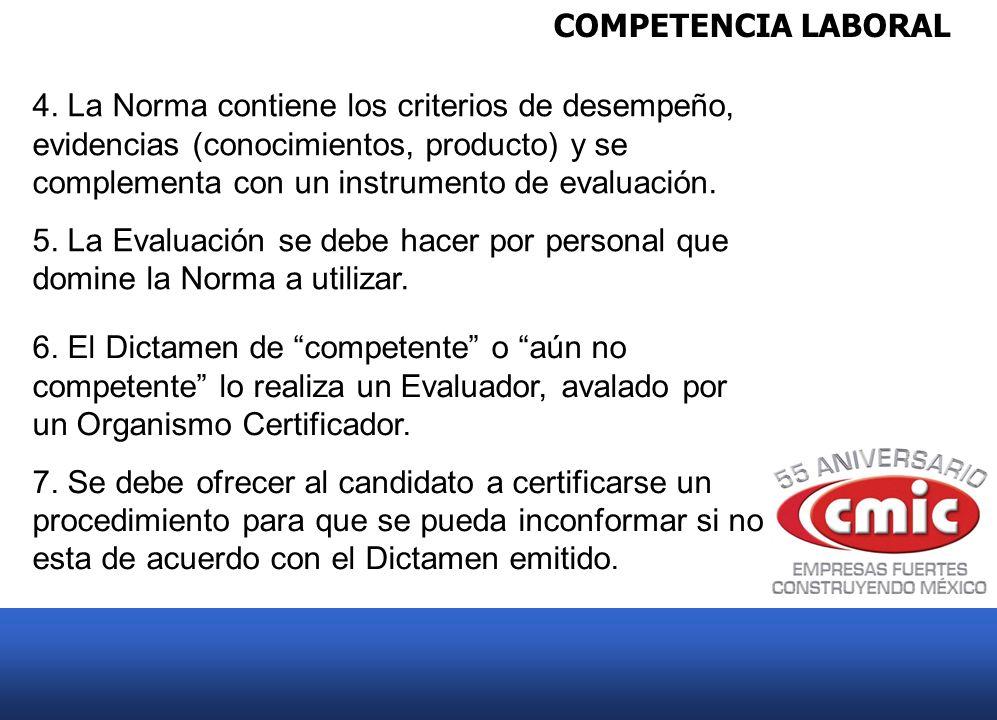 COMPETENCIA LABORAL 4. La Norma contiene los criterios de desempeño, evidencias (conocimientos, producto) y se complementa con un instrumento de evalu