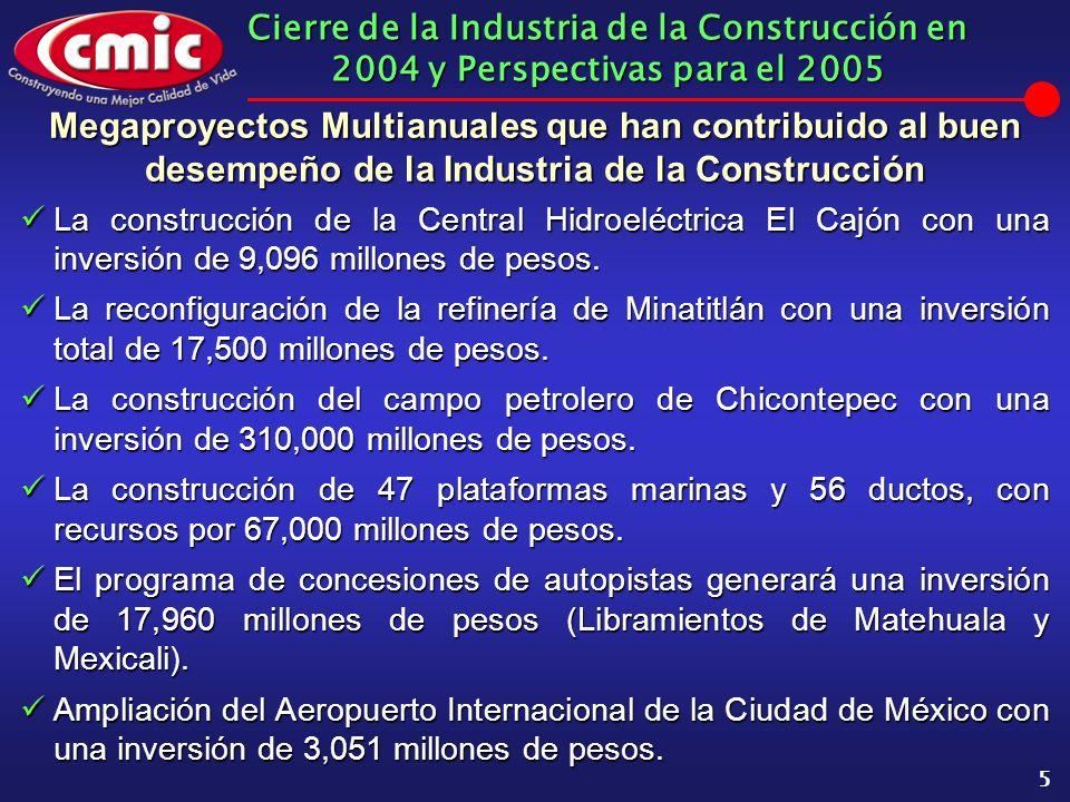 Cierre de la Industria de la Construcción en 2004 y Perspectivas para el 2005 5 Megaproyectos Multianuales que han contribuido al buen desempeño de la Industria de la Construcción La construcción de la Central Hidroeléctrica El Cajón con una inversión de 9,096 millones de pesos.