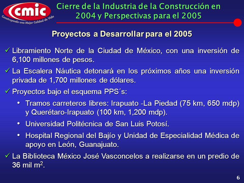 Cierre de la Industria de la Construcción en 2004 y Perspectivas para el 2005 6 Proyectos a Desarrollar para el 2005 Libramiento Norte de la Ciudad de México, con una inversión de 6,100 millones de pesos.