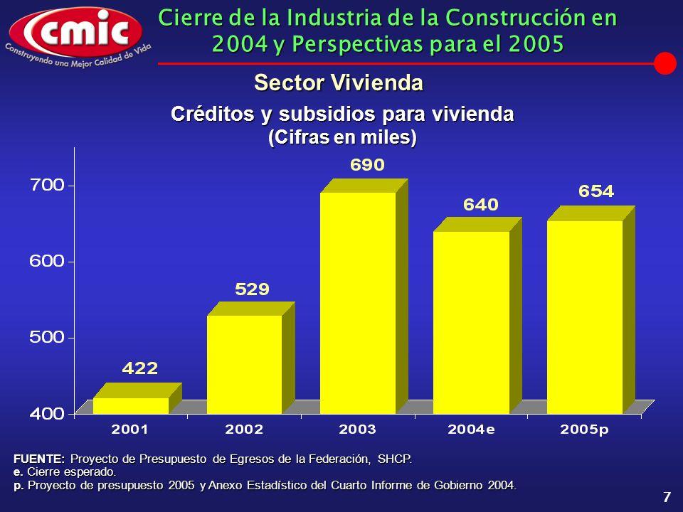 Cierre de la Industria de la Construcción en 2004 y Perspectivas para el 2005 7 Créditos y subsidios para vivienda (Cifras en miles) FUENTE: Proyecto de Presupuesto de Egresos de la Federación, SHCP.