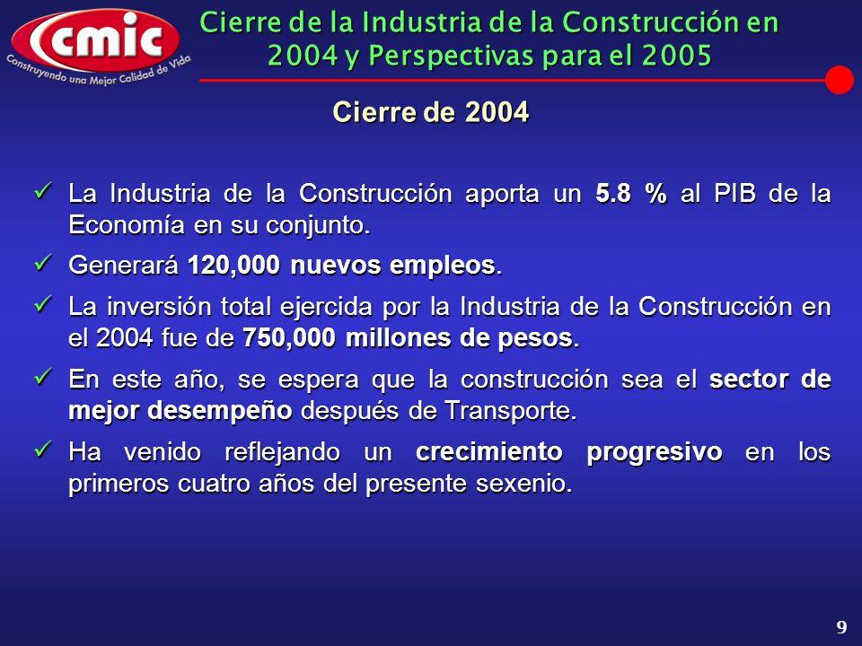 Cierre de la Industria de la Construcción en 2004 y Perspectivas para el 2005 9 Cierre de 2004 La Industria de la Construcción aporta un 5.8 % al PIB de la Economía en su conjunto.
