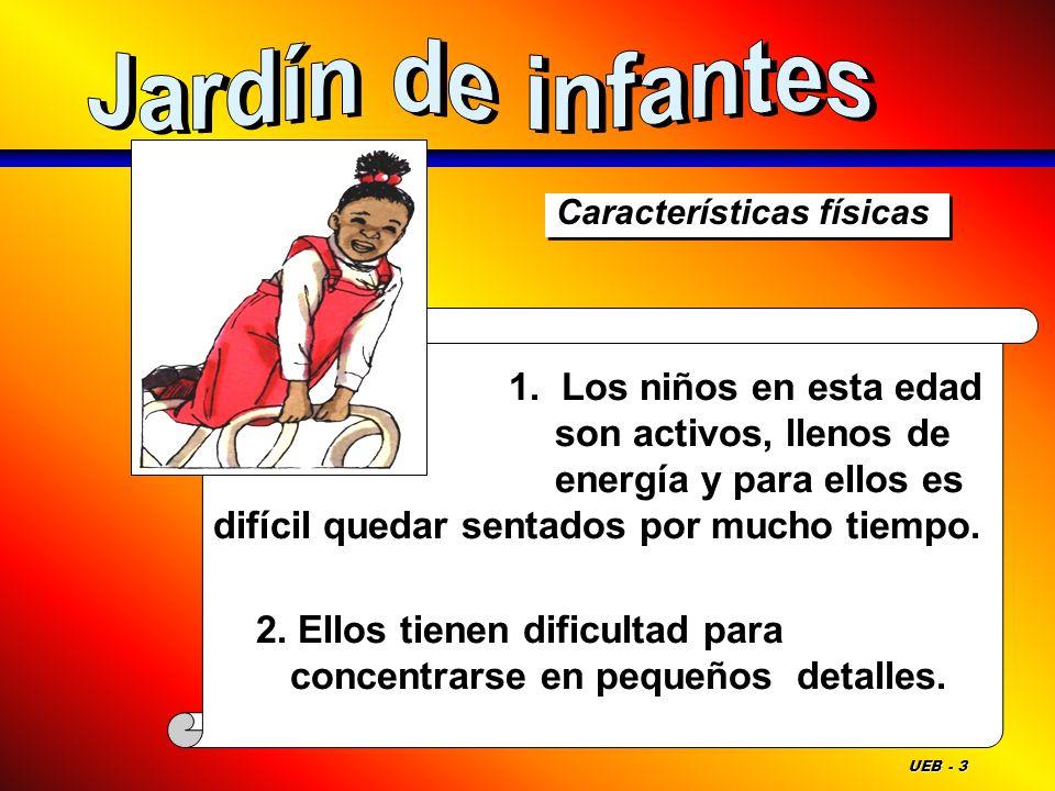 Características físicas 3.