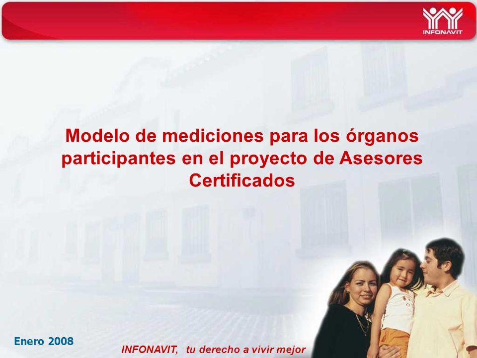 INFONAVIT, tu derecho a vivir mejor Modelo de mediciones para los órganos participantes en el proyecto de Asesores Certificados Enero 2008
