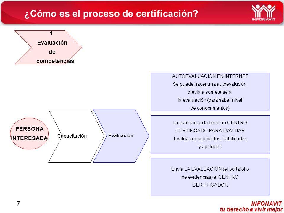 INFONAVIT tu derecho a vivir mejor tu derecho a vivir mejor 7 ¿Cómo es el proceso de certificación? PERSONA INTERESADA Capacitación Evaluación AUTOEVA