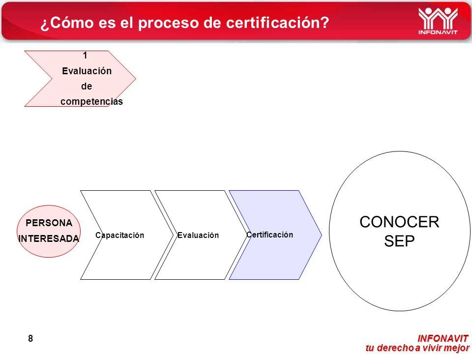 INFONAVIT tu derecho a vivir mejor tu derecho a vivir mejor 8 ¿Cómo es el proceso de certificación? PERSONA INTERESADA CapacitaciónEvaluación Certific