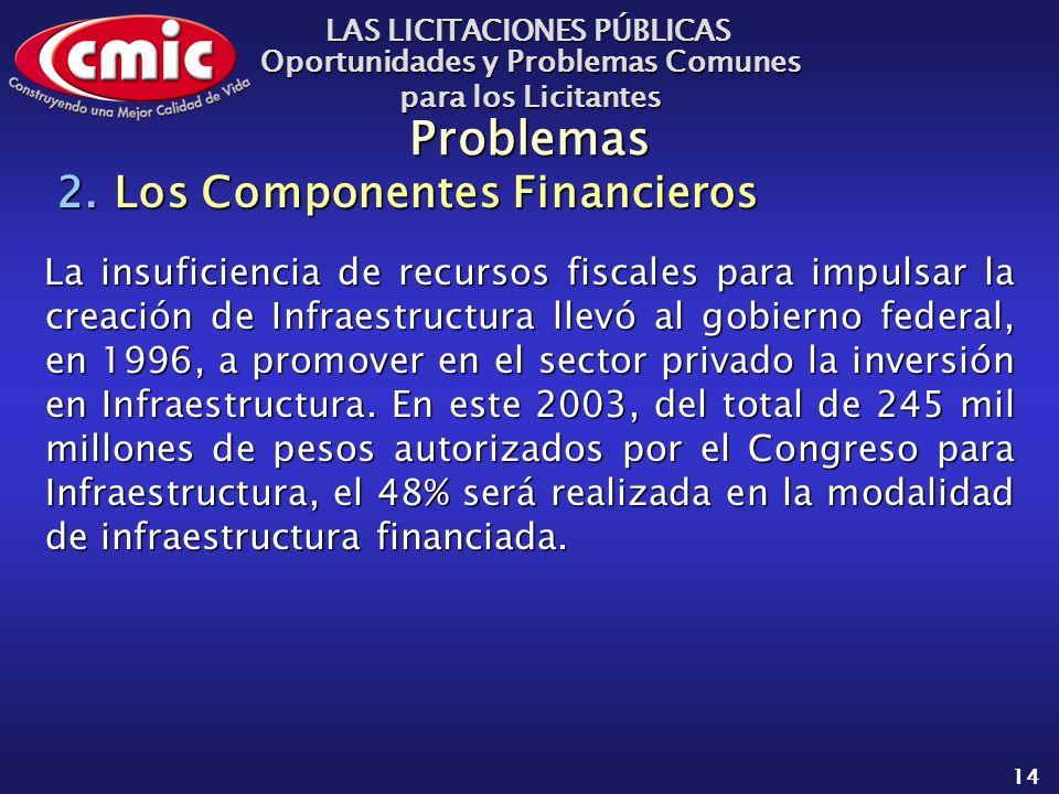 LAS LICITACIONES PÚBLICAS Oportunidades y Problemas Comunes para los Licitantes 14 Problemas 2.Los Componentes Financieros La insuficiencia de recursos fiscales para impulsar la creación de Infraestructura llevó al gobierno federal, en 1996, a promover en el sector privado la inversión en Infraestructura.