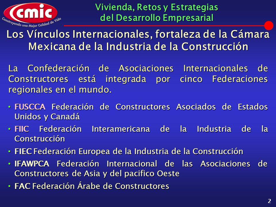 Vivienda, Retos y Estrategias del Desarrollo Empresarial 23 Reunión Nacional de Vivienda 2004