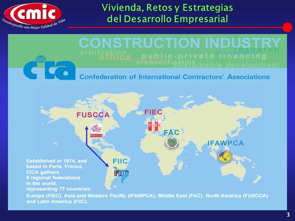 Vivienda, Retos y Estrategias del Desarrollo Empresarial 24 ReuniónNacionaldeVivienda2004
