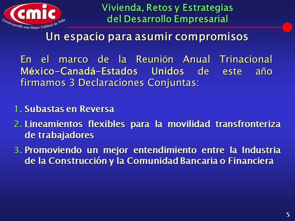 Vivienda, Retos y Estrategias del Desarrollo Empresarial 6 1.Subastas en Reversa...