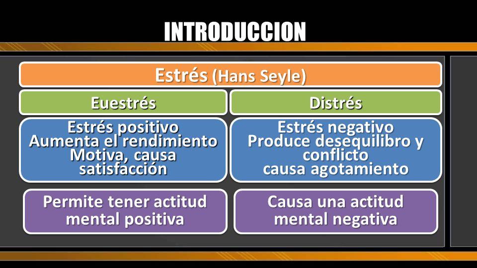 Estrés (Hans Seyle) EuestrésEuestrésDistrésDistrés Estrés positivo Aumenta el rendimiento Motiva, causa satisfacción Estrés positivo Aumenta el rendim