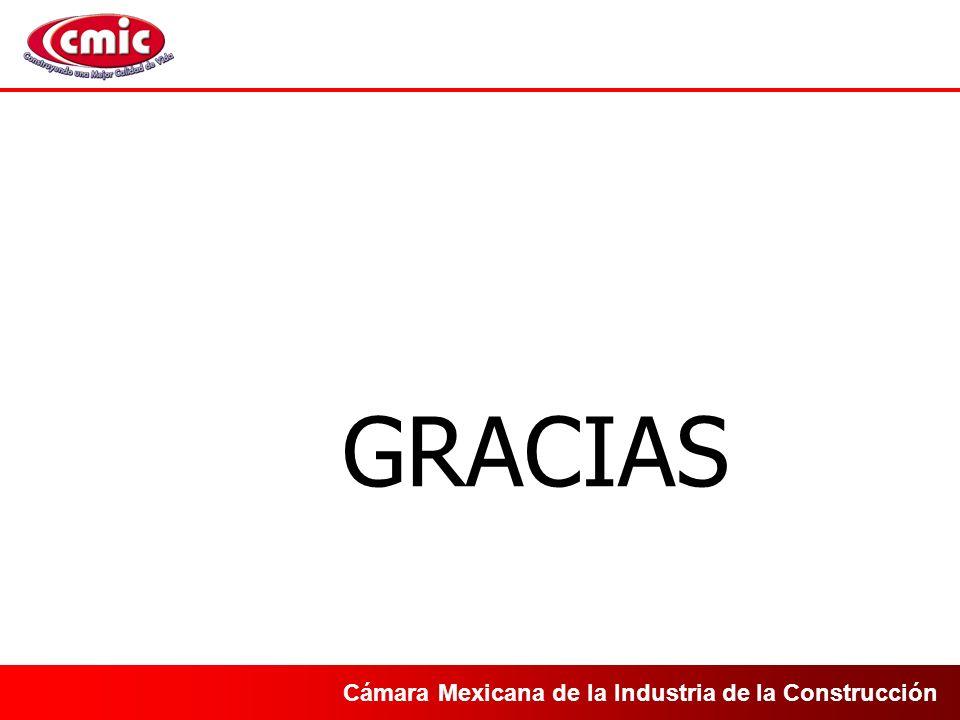 Cámara Mexicana de la Industria de la Construcción GRACIAS