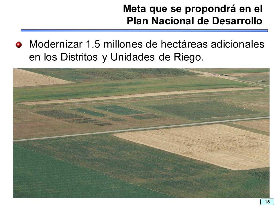 15 Meta que se propondrá en el Plan Nacional de Desarrollo Meta que se propondrá en el Plan Nacional de Desarrollo Modernizar 1.5 millones de hectáreas adicionales en los Distritos y Unidades de Riego.