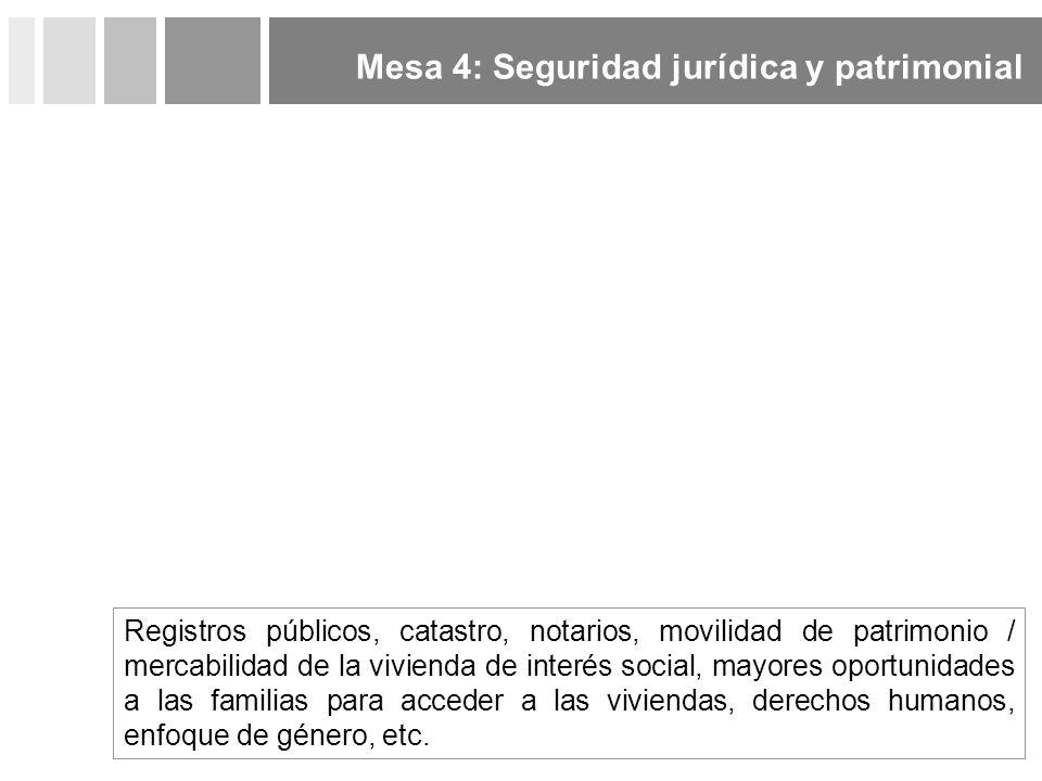 Mesa 4: Seguridad jurídica y patrimonial Registros públicos, catastro, notarios, movilidad de patrimonio / mercabilidad de la vivienda de interés soci
