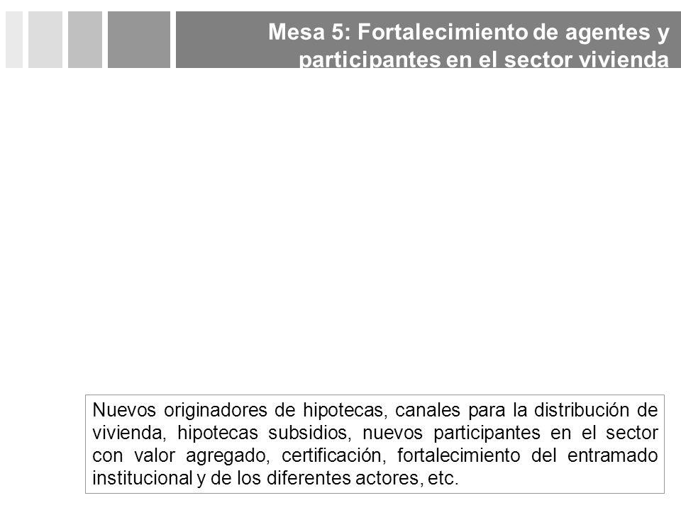 Mesa 5: Fortalecimiento de agentes y participantes en el sector vivienda Nuevos originadores de hipotecas, canales para la distribución de vivienda, h