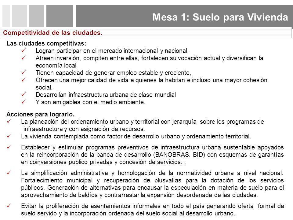 Competitividad de las ciudades. Las ciudades competitivas: Logran participar en el mercado internacional y nacional, Atraen inversión, compiten entre