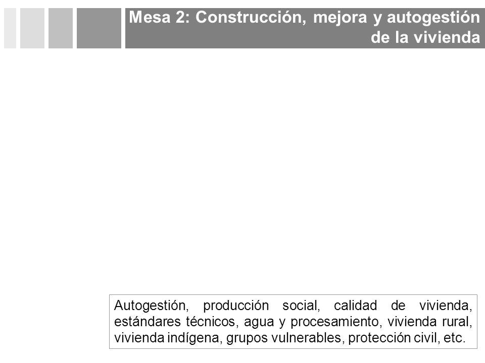 Mesa 2: Construcción, mejora y autogestión de la vivienda Autogestión, producción social, calidad de vivienda, estándares técnicos, agua y procesamien